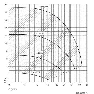 graf-comp