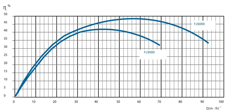 krivka-flow-jet-2